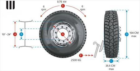 machine d monte pneus 10 24 pouce bras auxiliaire 1100 20800 zarautz midi pyrenees. Black Bedroom Furniture Sets. Home Design Ideas